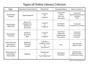 mlawski-internetcriticism