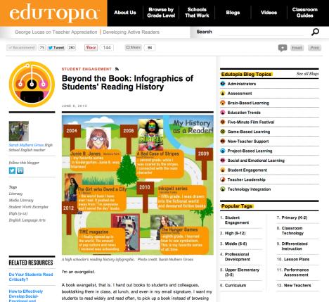 edutopia article